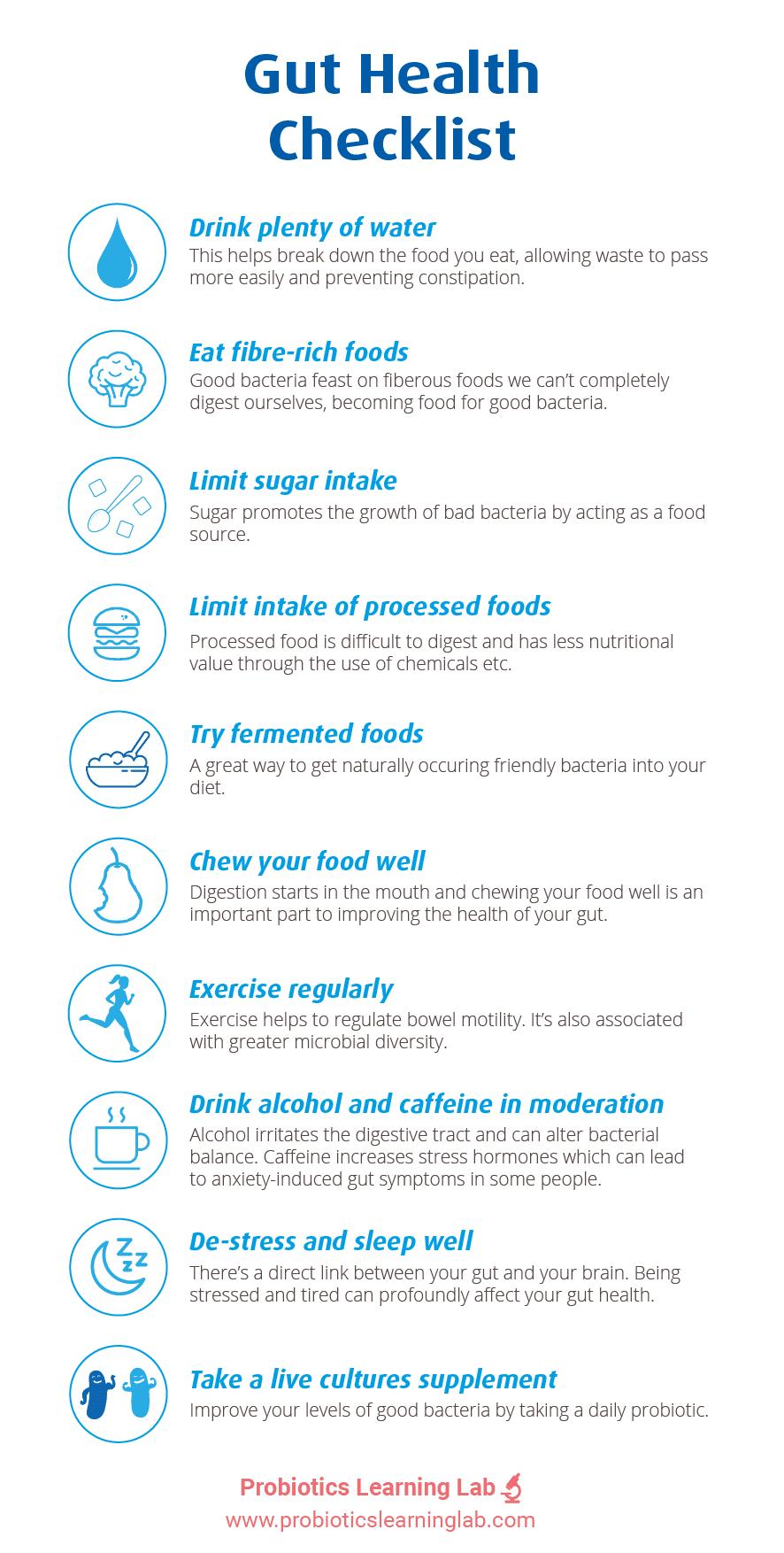 Gut health checklist | Probiotics Learning Lab